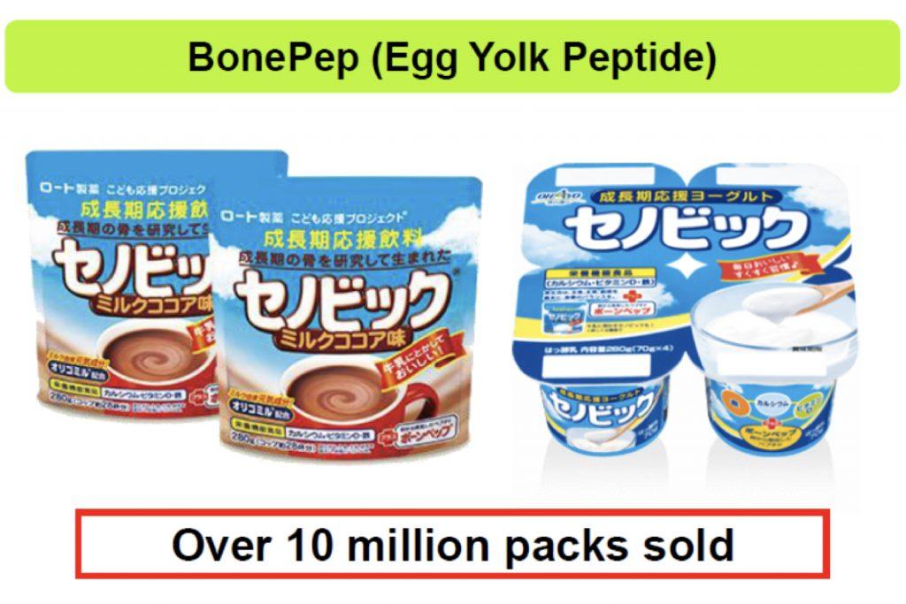 สารสกัดเข้มข้นจากโปรตีนไข่แดง BonePep