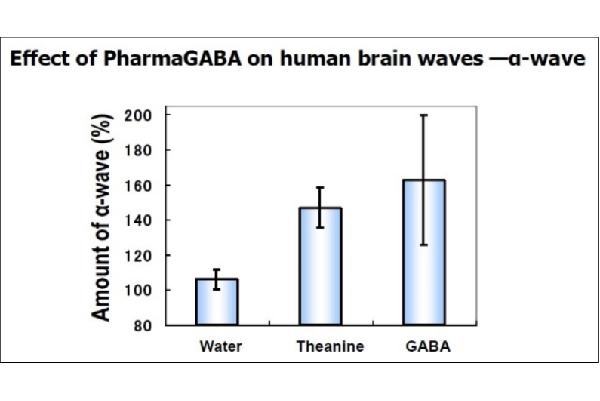 สารสกัดจาก PharmaGABA